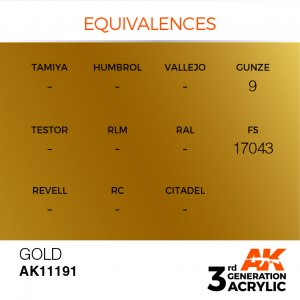 AKI11191 - AK Interactive Gold - 17mL Bottle - Acrylic / Water Based